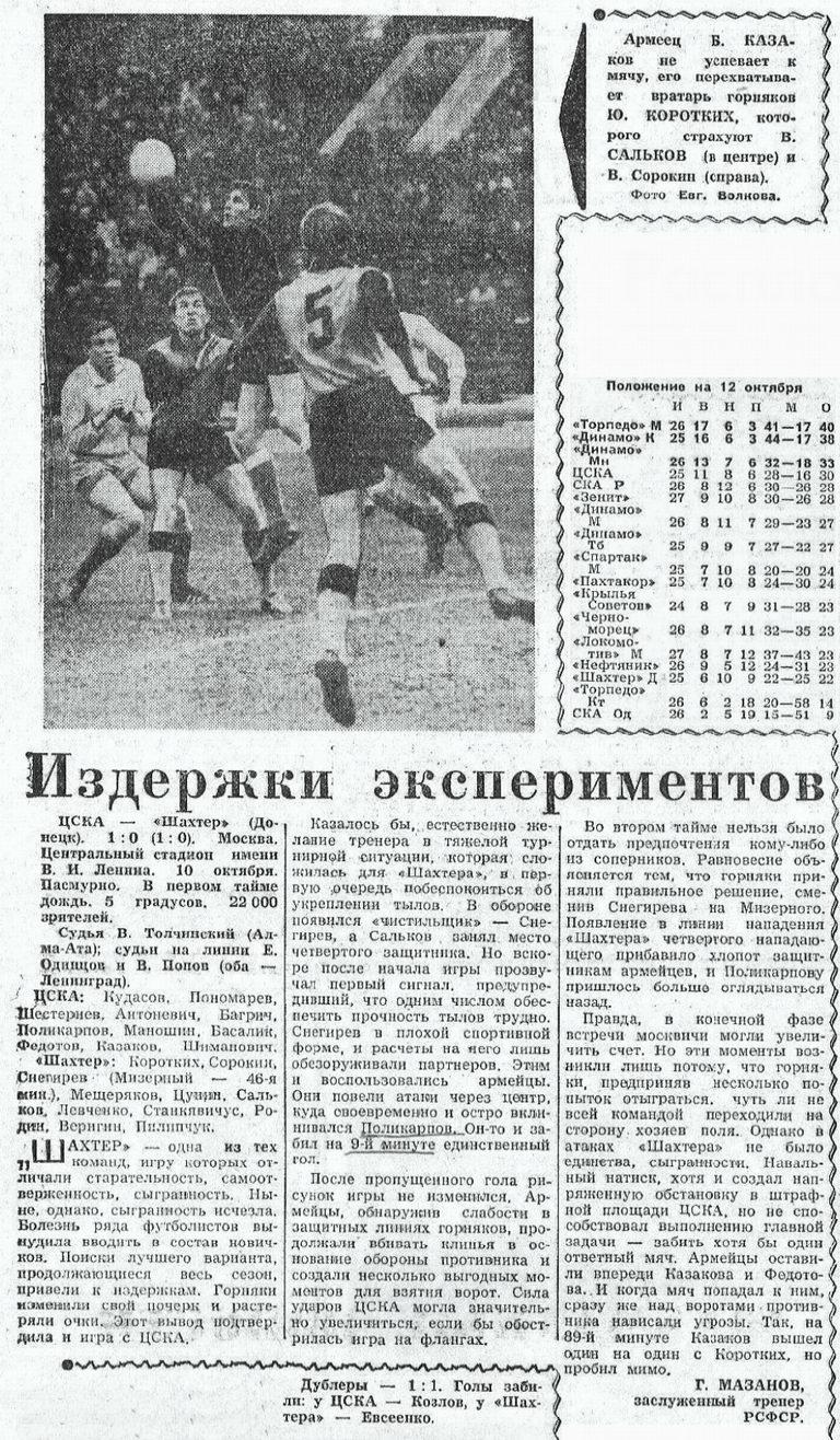 Советский спорт 12 октября 1965 г